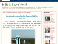 India in Space World