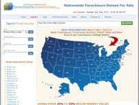 Nationwide Foreclosure Homes For Sale